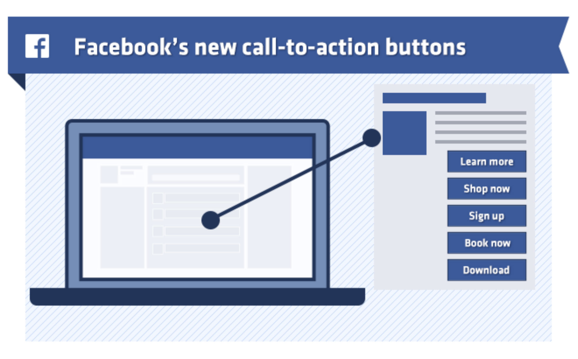Facebook Fan Page Call To Action